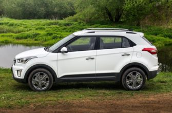 Hyundai Creta: второе повышение цен за два месяца — Авторевю