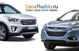 Сравнение Hyundai Creta (2016-2020) 2.0 AWD и Hyundai ix35 2.0