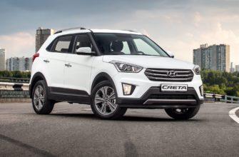 Инструкция по покупке: как правильно выбрать Hyundai Creta :: Autonews