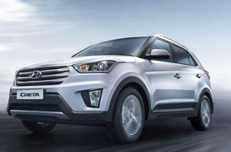 Топ 5 самых ужасающих фактов о Hyundai Creta
