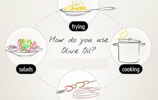 Terra Creta  - Советы о том, как использовать оливковое масло и сохранять его свежим