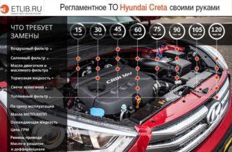 Замена ремня генератора Hyundai Creta. Отремонтируем и обсудим