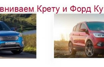 Сравнение hyundai creta с ford kuga
