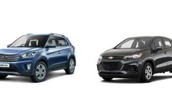 Сравниваем  Chevrolet Trax (Tracker) 2017 и Hyundai Creta 2015