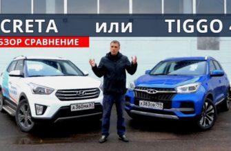 Выбираем бюджетный кроссовер: Chery против Hyundai и Suzuki — Тест-драйв — Motor