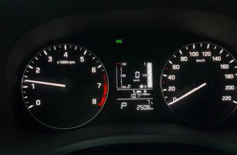 Хендай Грета - расход топлива на 100 км