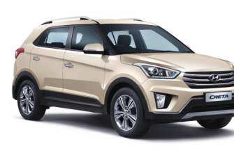 Что такое мини кроссовер Hyundai Creta - цвета