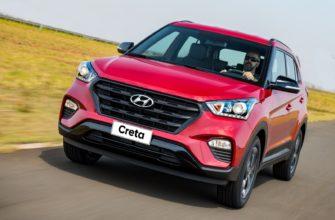 Hyundai Creta получила версию Sports Edition — Российская газета