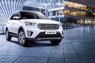 Купить Hyundai Creta с пробегом: продажа автомобилей Хендай Крита б/у вРостове-на-Дону |