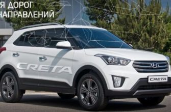 Купить Hyundai Creta 2018 года вРоссии, невысокая цена на Хендай Крита 2018 года на сайте Авто.ру