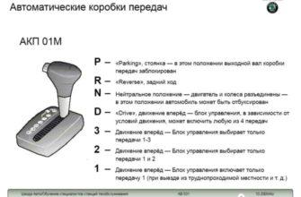 АКПП Хендай Крета - 1.6 и 2.0, отзывы, характеристики, устройство
