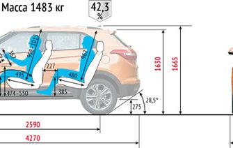 Сравнение Hyundai Creta и Kia Sportage: разбираем главные характеристики - Автомобильный журнал