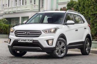 10 лучших моторных масел для Hyundai Creta – рейтинг 2021