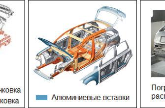 Оцинковка кузова Hyundai Creta 1 поколение