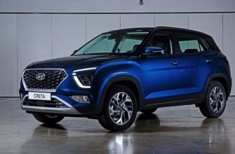 Hyundai Creta: фото и видео | Салон (интерьер), экстерьер новой Крета 2021