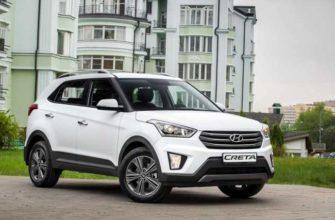 Стоимость КАСКО на Hyundai Creta в 2021 году 🚘 Онлайн расчет КАСКО для авто  Hyundai Creta