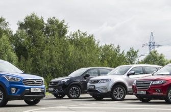 Большой тест: Hyundai Creta, Chery Tiggo 7, Haval H2, Geely Atlas | Тест-драйвы | Ежедневный информационный портал AUTOMOBILI.RU