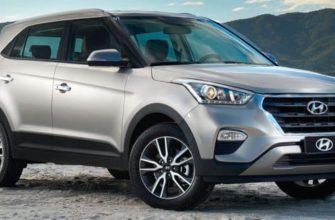 Хендай Грета цвета кузова (Hyundai Creta) в России 2018-2021