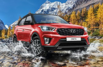 Технические характеристики Хендай Крета 2020 / Hyundai Creta