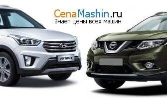 ТОП-10 SUV России: «минус» Креты, внушительный прирост у X-Trail и третье место Lada 4x4 - КОЛЕСА.ру – автомобильный журнал