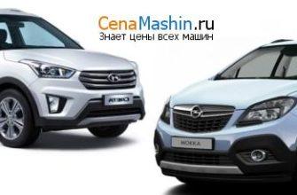 Сравнение Hyundai Creta (2016-2020) 1.6 и Opel Mokka 1.8