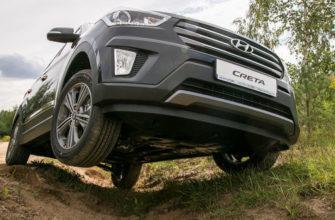Клиренс Хендай Крета - Hyundai Creta дорожный просвет